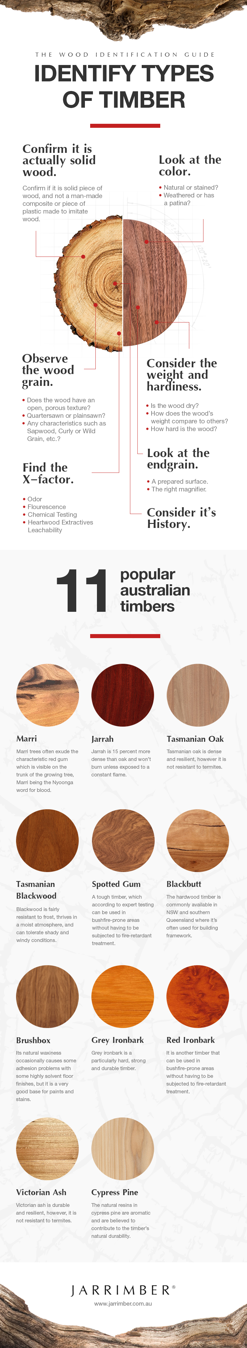 Timber Identification Guide - Jarrimber